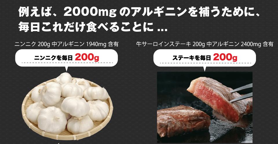 2000mgのアルギニンを補うためには、毎日ニンニク200gまたはステーキ200g食べることになります。