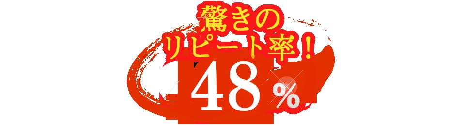 パワーアップアルギニンプレミアム2000驚きのリピート率89.2%