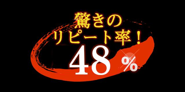 驚きのリピート率89.2%